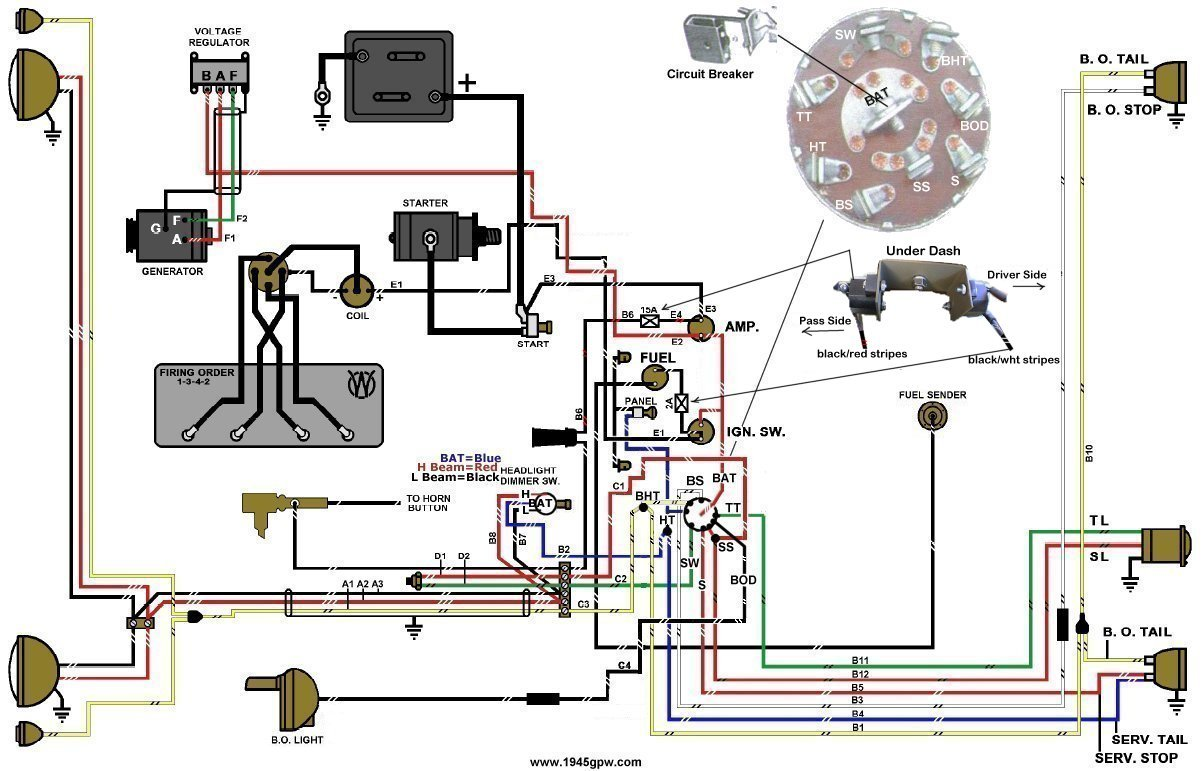 Cj2a Wiring Harness Diagram - Wiring Diagram M9 on